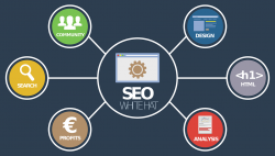 5 ways to use competitors to gain SEO leverage