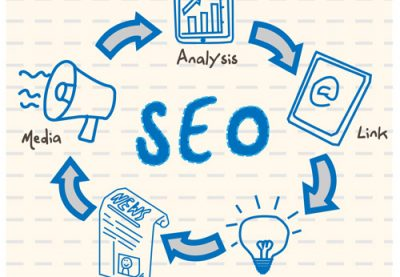 SEO factors that are crucial for 2017